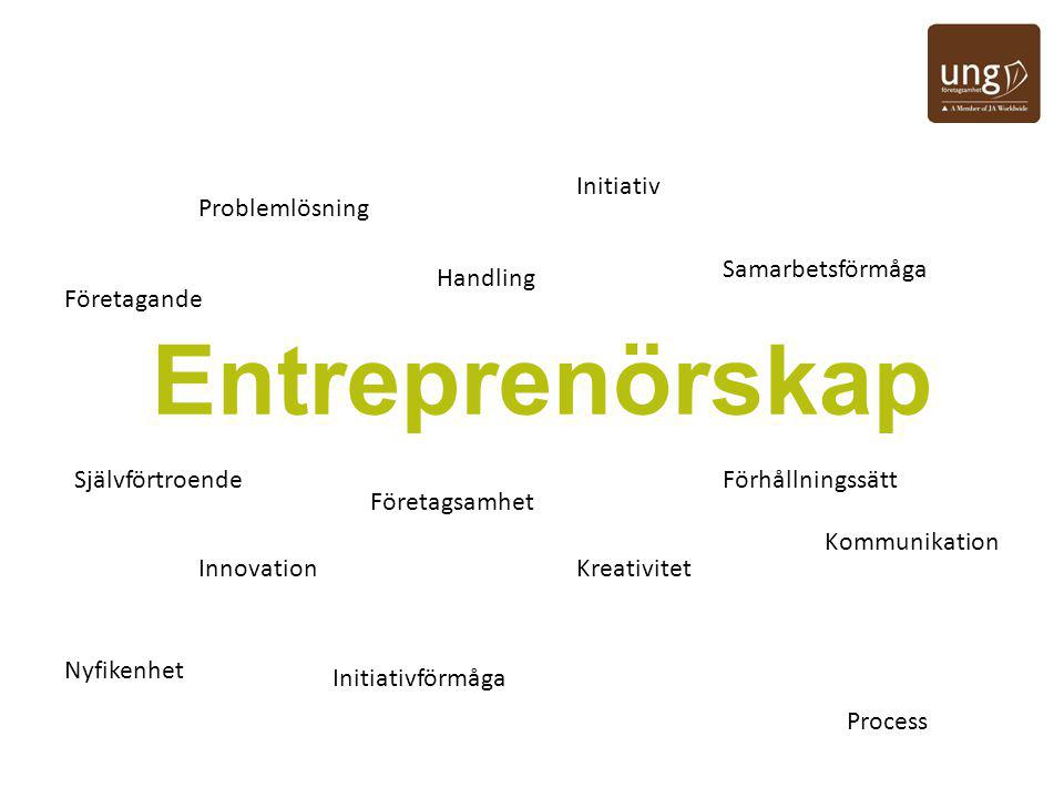 Entreprenörskap Initiativ Problemlösning Samarbetsförmåga Handling