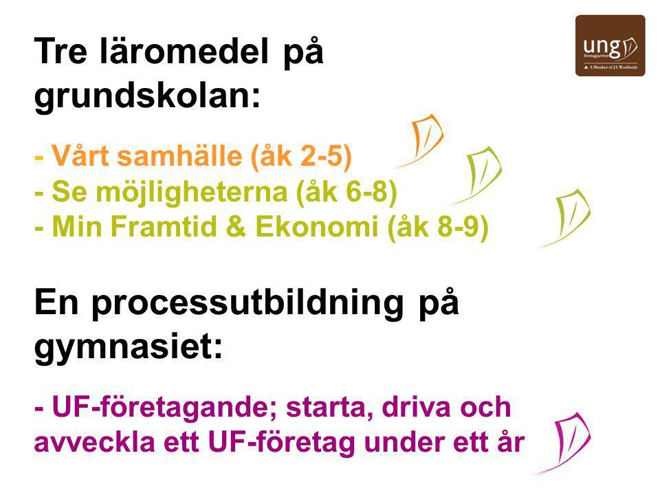 Tre läromedel på grundskolan: d - Vårt samhälle (åk 2-5) - Se möjligheterna (åk 6-8) - Min Framtid & Ekonomi (åk 8-9) En processutbildning på gymnasiet: d - UF-företagande; starta, driva och avveckla ett UF-företag under ett år