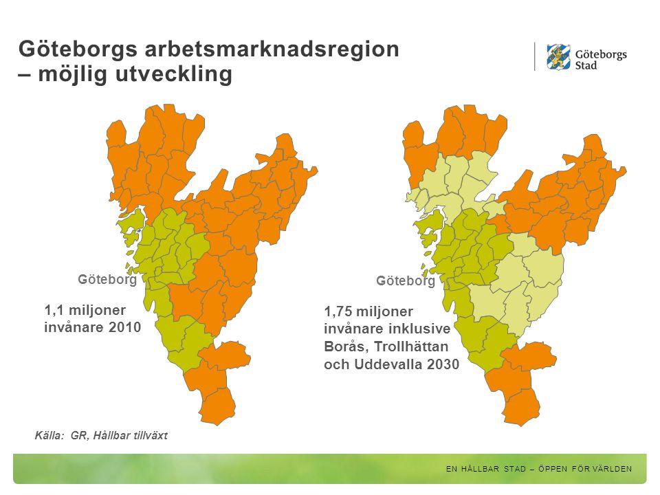 Göteborgs arbetsmarknadsregion – möjlig utveckling