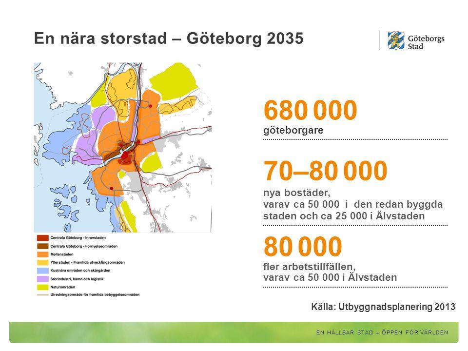 En nära storstad – Göteborg 2035