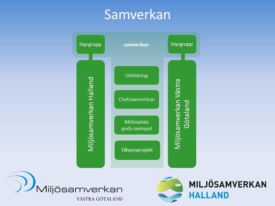 Samverkan Miljösamverkan Halland Miljösamverkan Västra Götaland