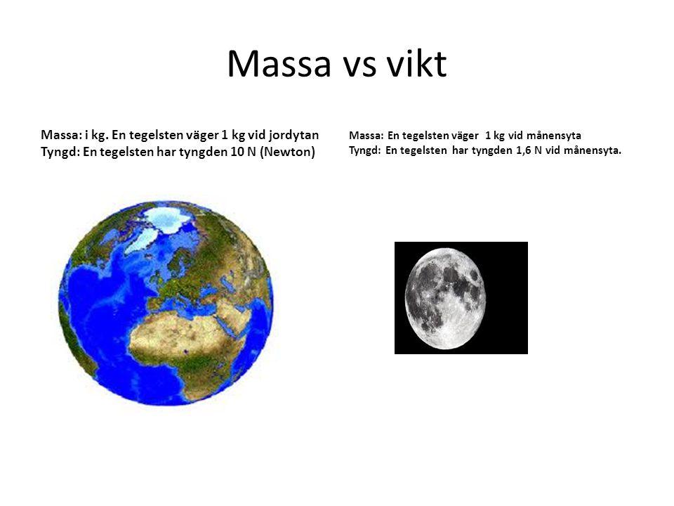 Massa vs vikt Massa: i kg. En tegelsten väger 1 kg vid jordytan