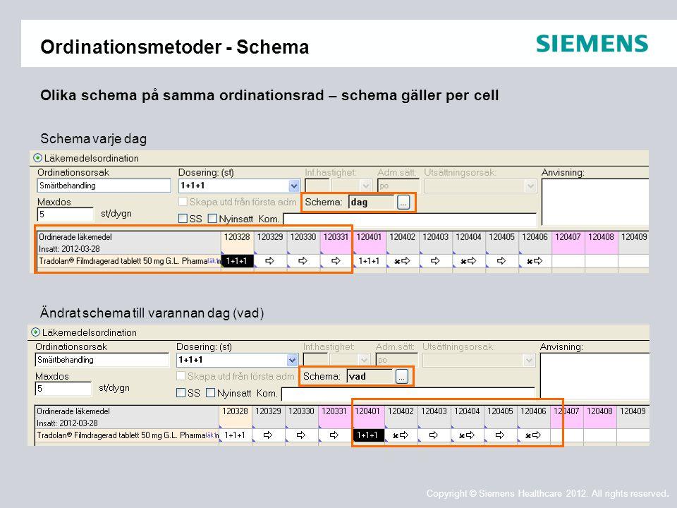Ordinationsmetoder - Schema