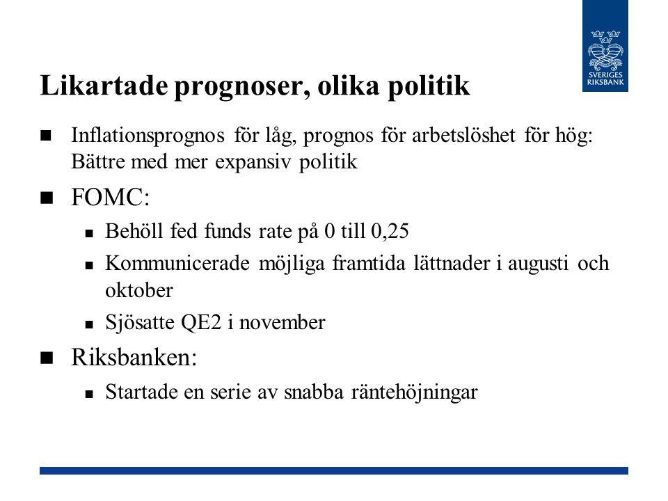 Likartade prognoser, olika politik