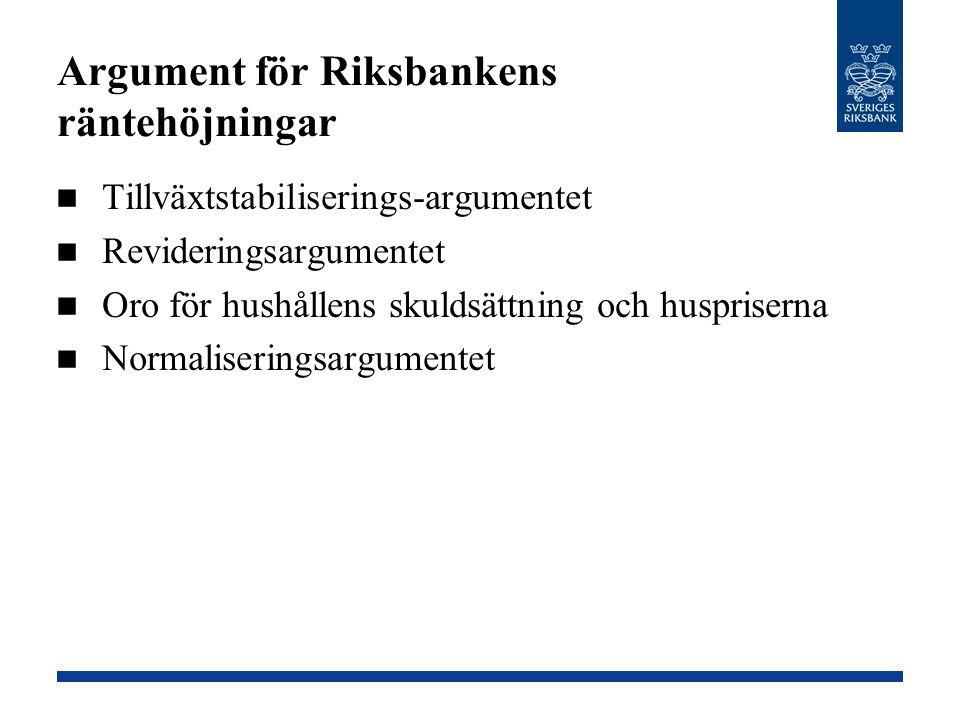 Argument för Riksbankens räntehöjningar