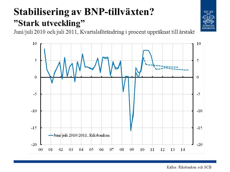 Stabilisering av BNP-tillväxten