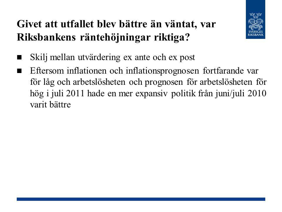 Givet att utfallet blev bättre än väntat, var Riksbankens räntehöjningar riktiga