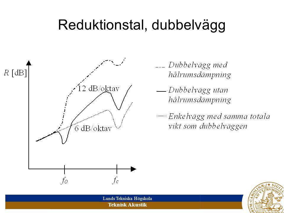 Reduktionstal, dubbelvägg