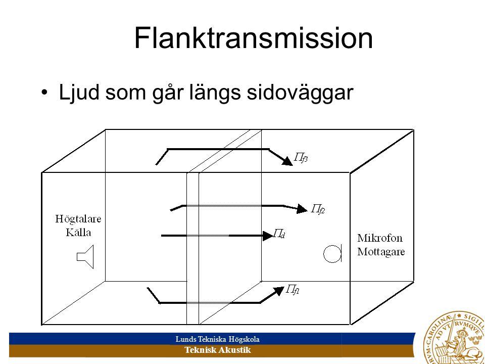 Flanktransmission Ljud som går längs sidoväggar