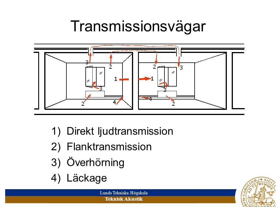 Transmissionsvägar 1) Direkt ljudtransmission 2) Flanktransmission