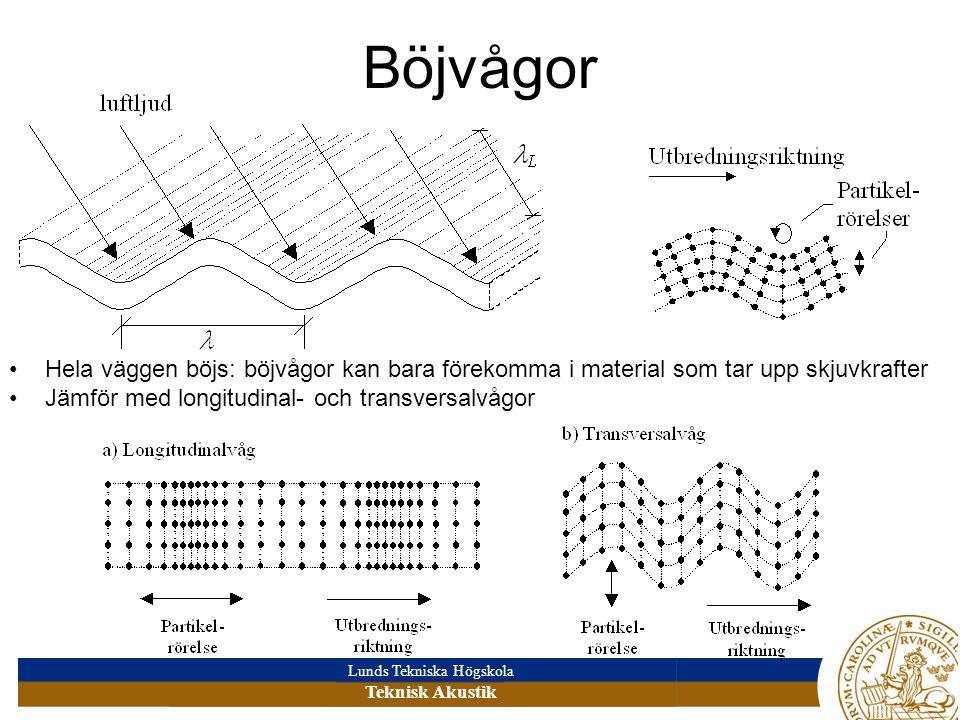 Böjvågor Hela väggen böjs: böjvågor kan bara förekomma i material som tar upp skjuvkrafter.