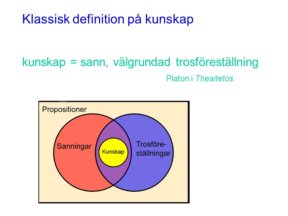 Klassisk definition på kunskap