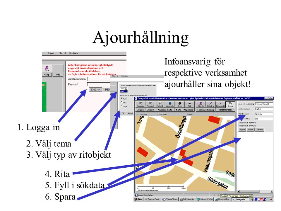 Ajourhållning Infoansvarig för respektive verksamhet ajourhåller sina objekt! 1. Logga in. 2. Välj tema 3. Välj typ av ritobjekt.