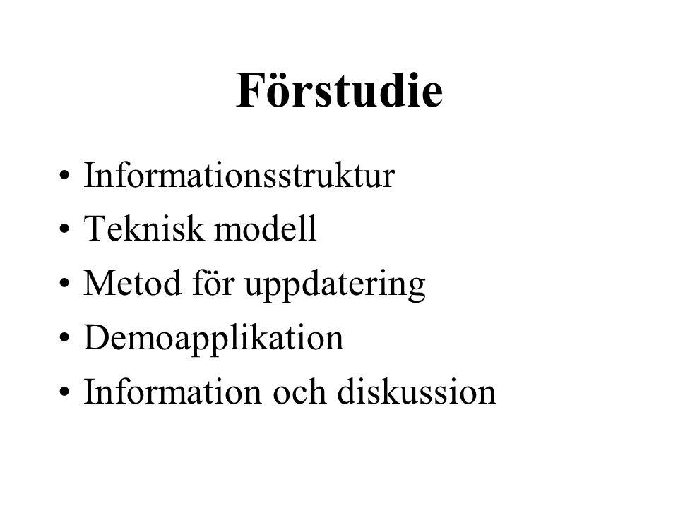 Förstudie Informationsstruktur Teknisk modell Metod för uppdatering