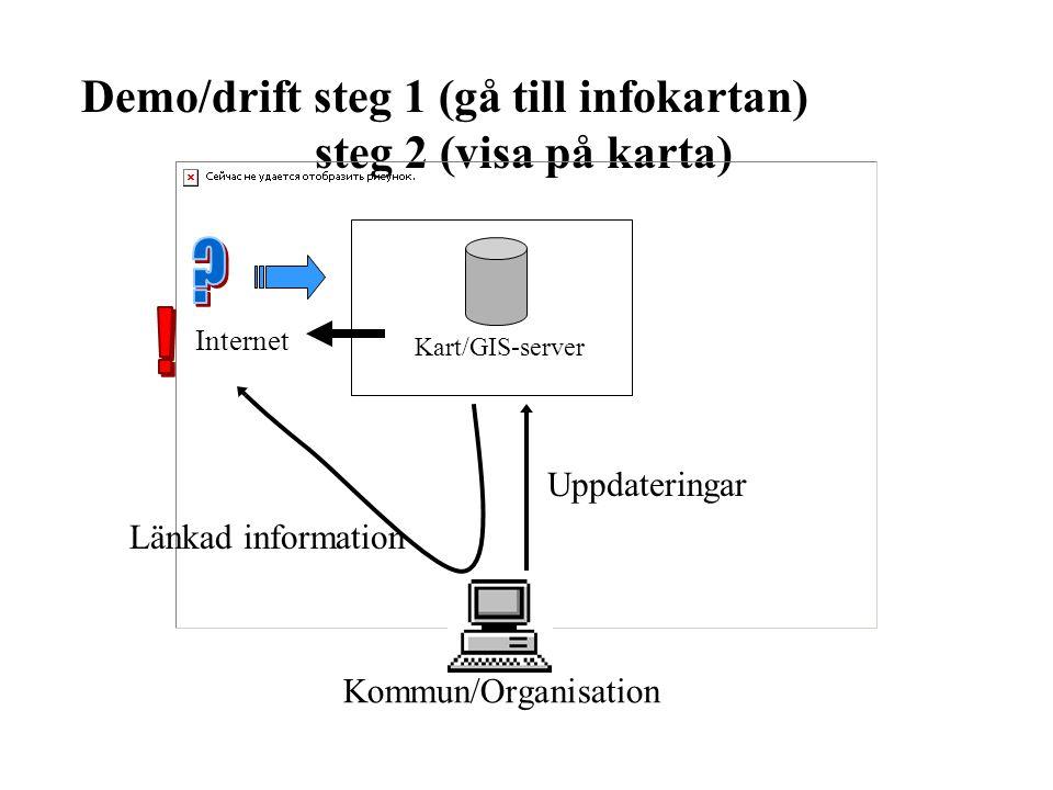 ! Demo/drift steg 1 (gå till infokartan) steg 2 (visa på karta)