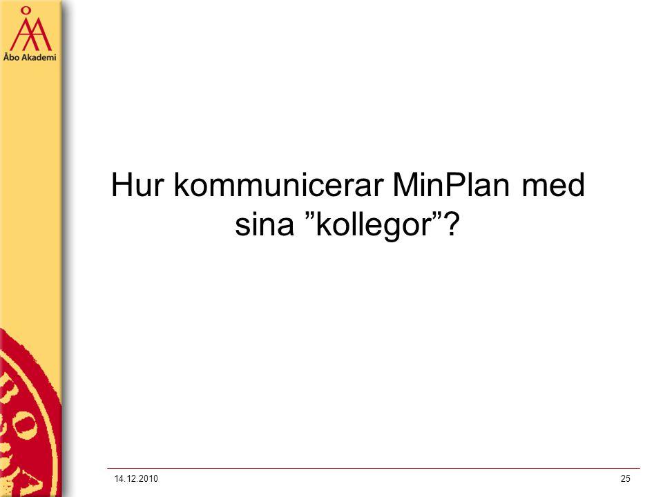 Hur kommunicerar MinPlan med sina kollegor
