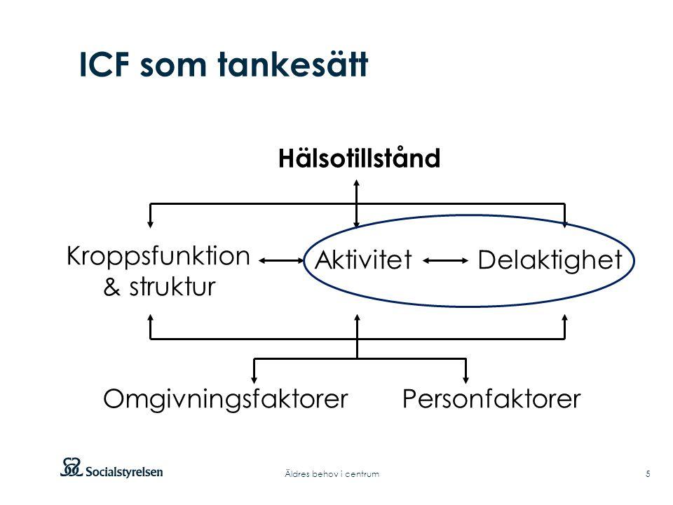 ICF som tankesätt Hälsotillstånd Omgivningsfaktorer Personfaktorer