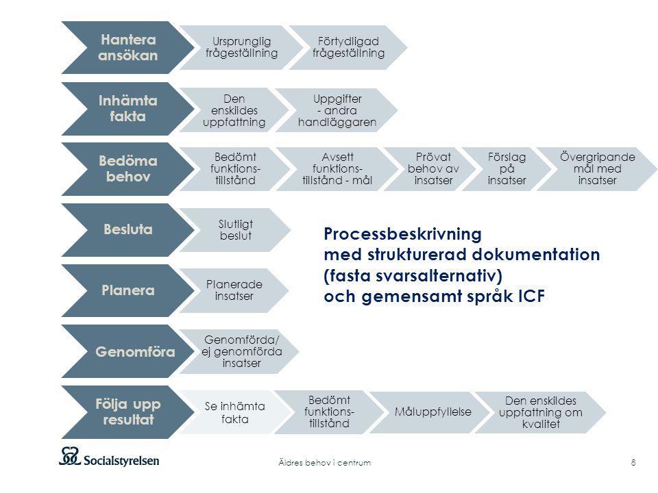 med strukturerad dokumentation (fasta svarsalternativ)