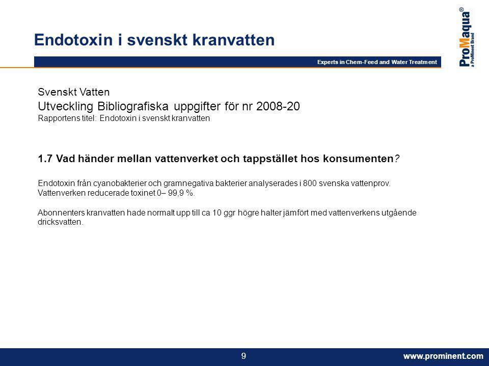 Endotoxin i svenskt kranvatten