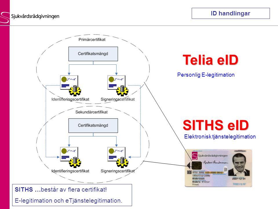 Telia eID SITHS eID ID handlingar SITHS …består av flera certifikat!