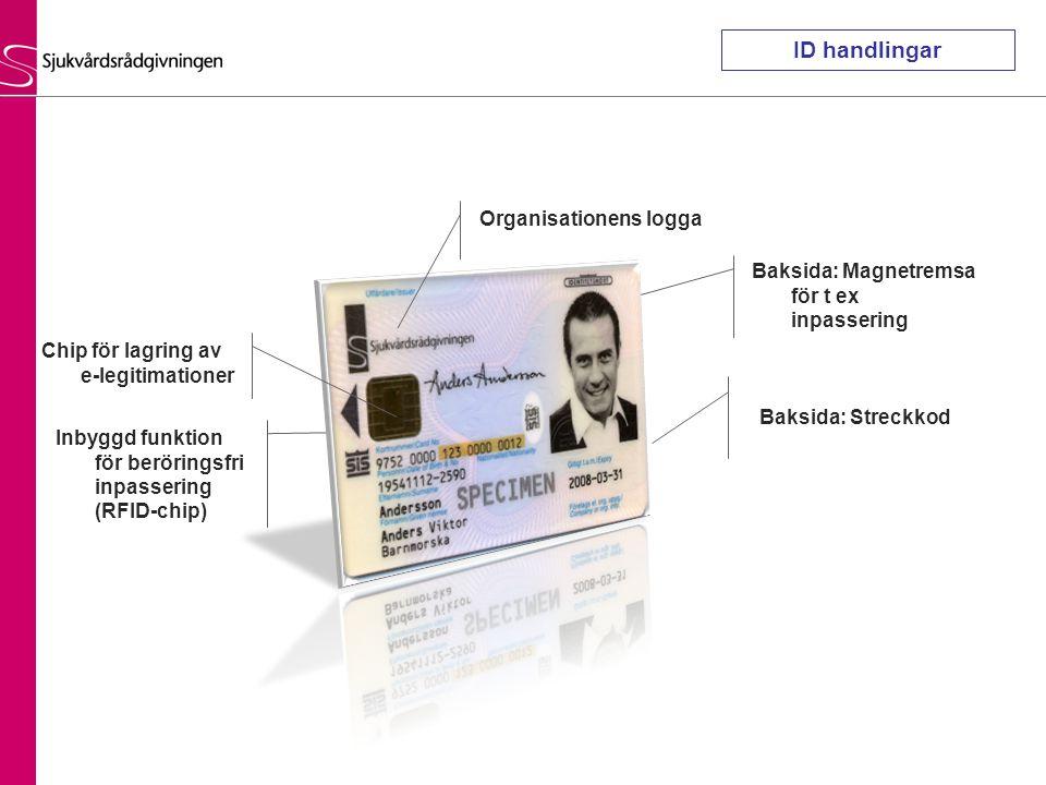 ID handlingar Organisationens logga