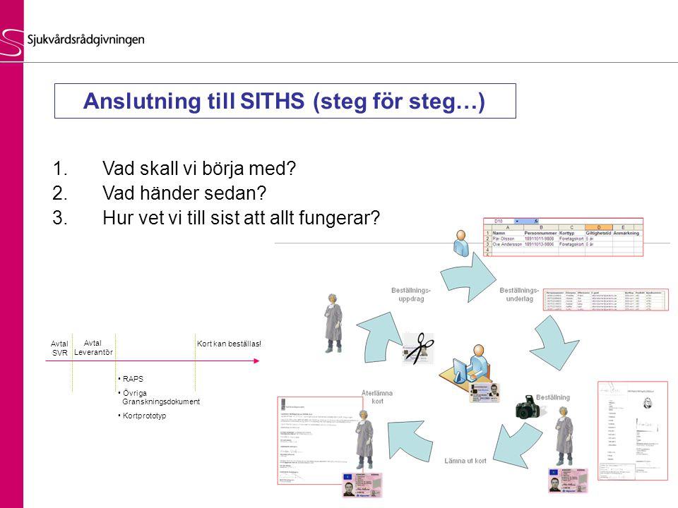 Anslutning till SITHS (steg för steg…)