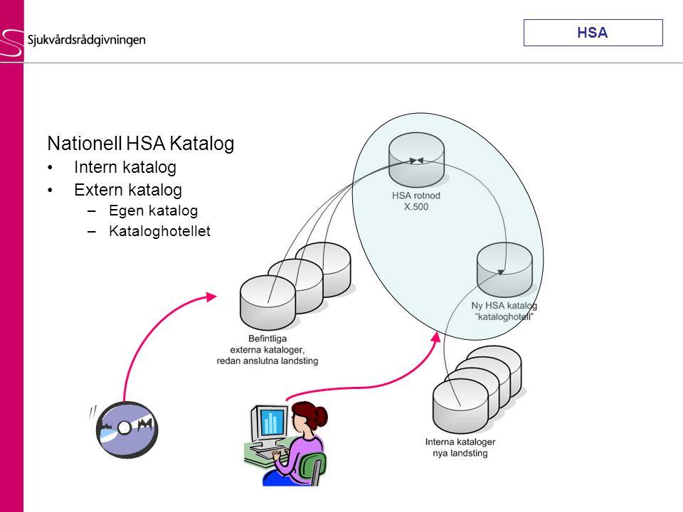 Nationell HSA Katalog Intern katalog Extern katalog HSA Egen katalog