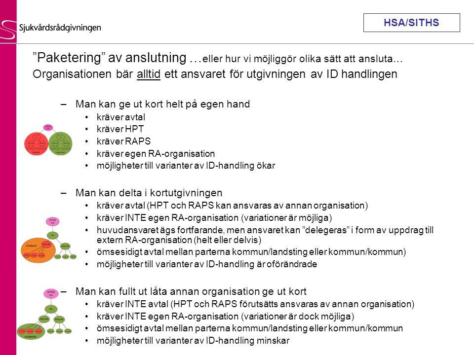 HSA/SITHS Paketering av anslutning …eller hur vi möjliggör olika sätt att ansluta…