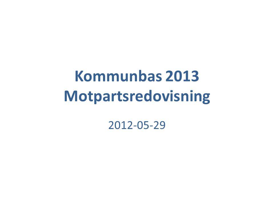 Kommunbas 2013 Motpartsredovisning