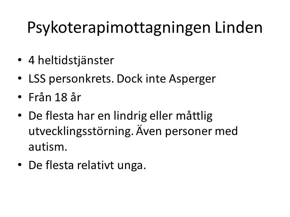 Psykoterapimottagningen Linden