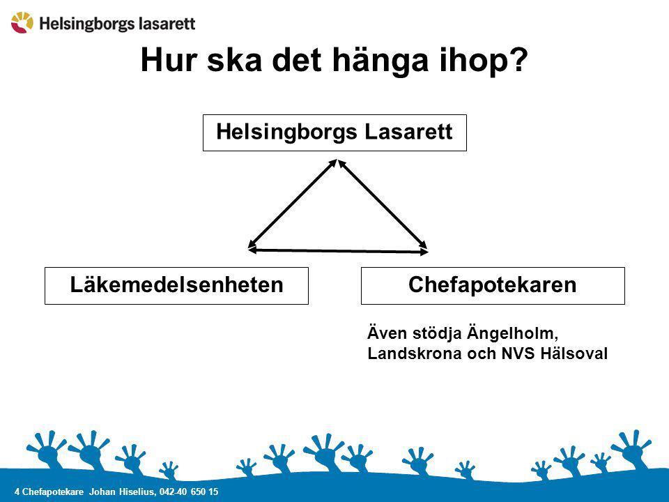 Helsingborgs Lasarett