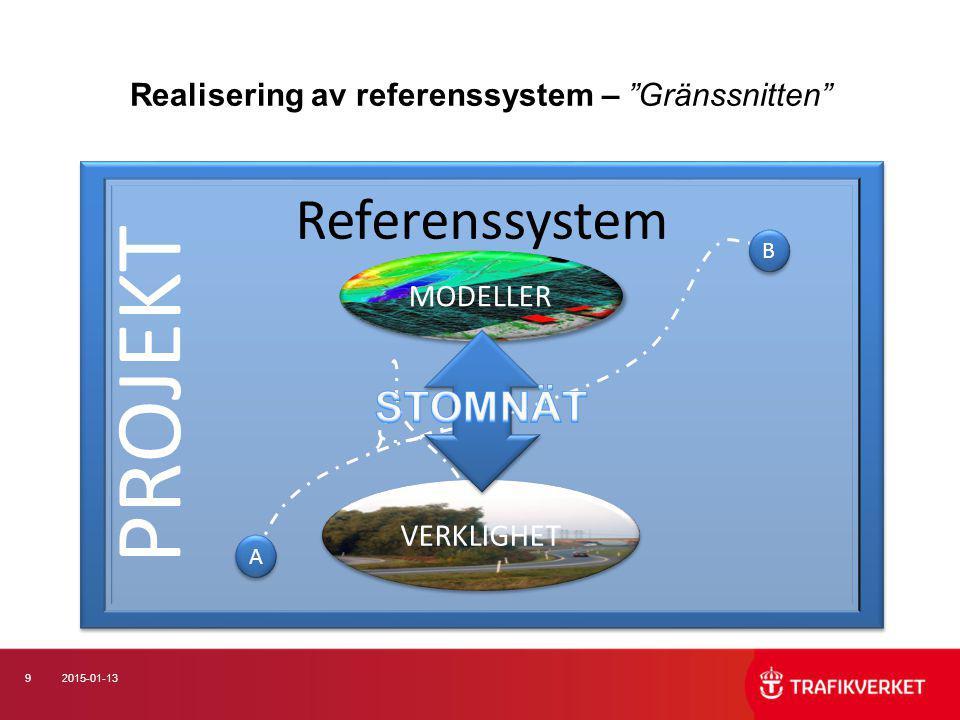 Realisering av referenssystem – Gränssnitten