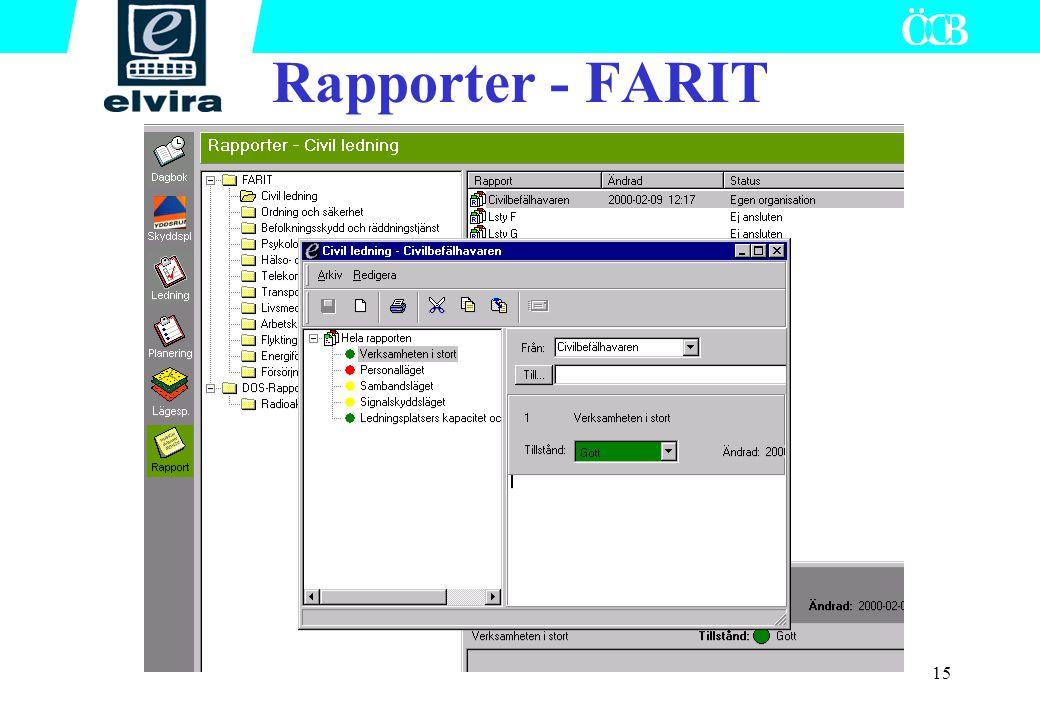Rapporter - FARIT
