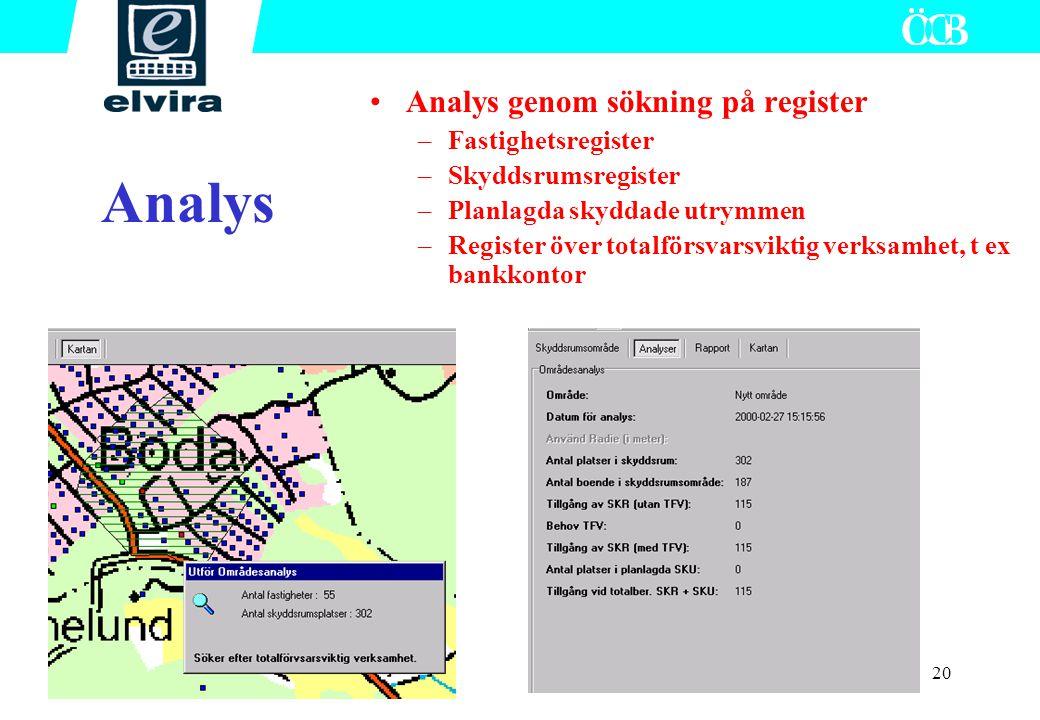 Analys Analys genom sökning på register Fastighetsregister