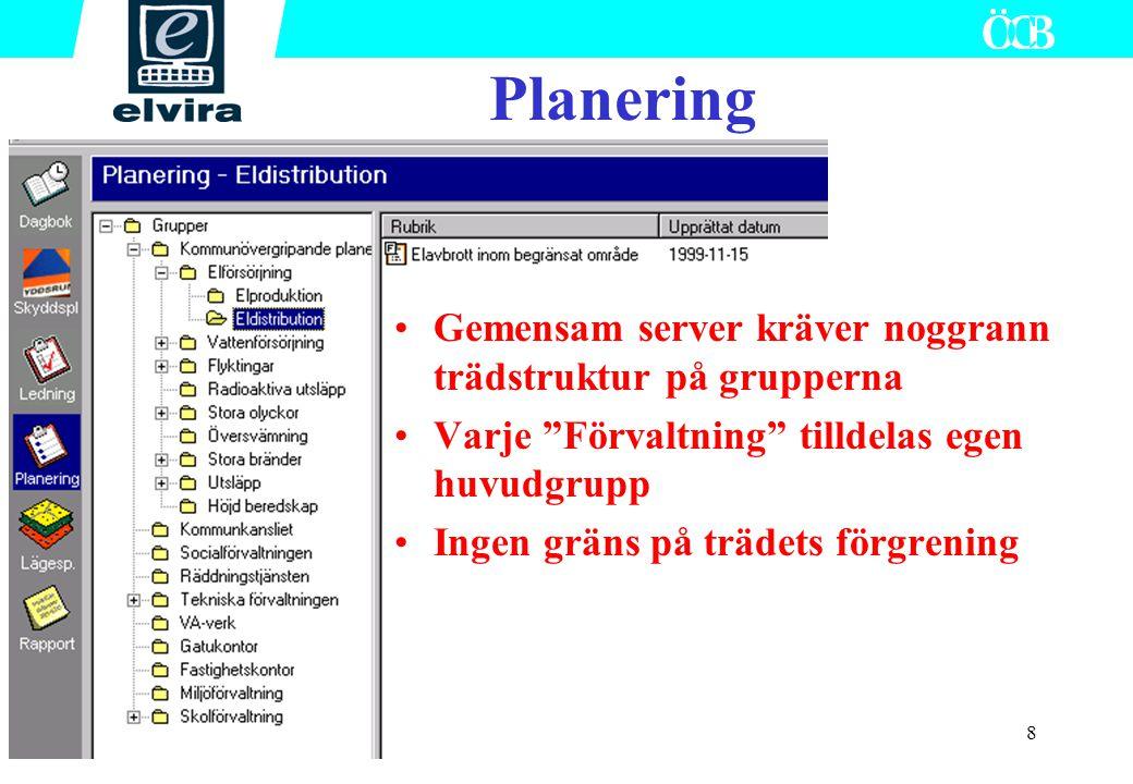 Planering Gemensam server kräver noggrann trädstruktur på grupperna