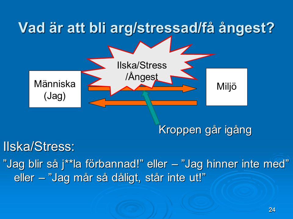 Vad är att bli arg/stressad/få ångest