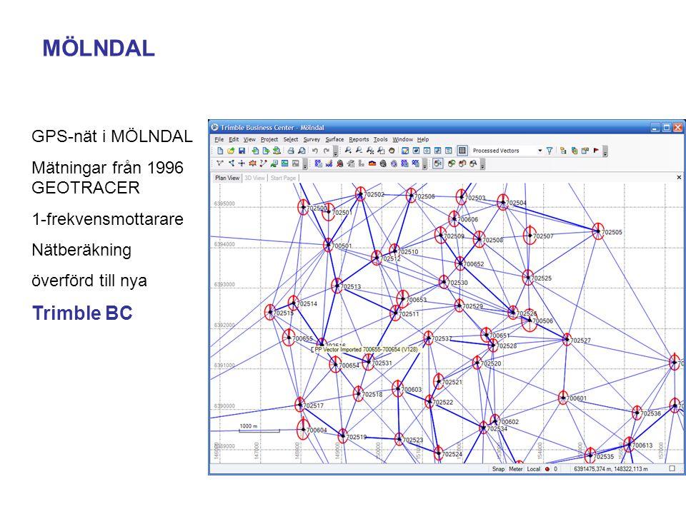MÖLNDAL Trimble BC GPS-nät i MÖLNDAL Mätningar från 1996 GEOTRACER