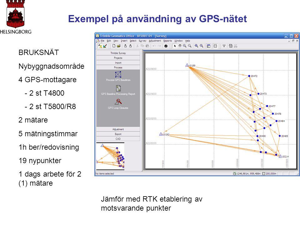 Exempel på användning av GPS-nätet