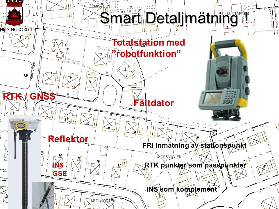 Smart Detaljmätning ! Totalstation med robotfunktion RTK / GNSS
