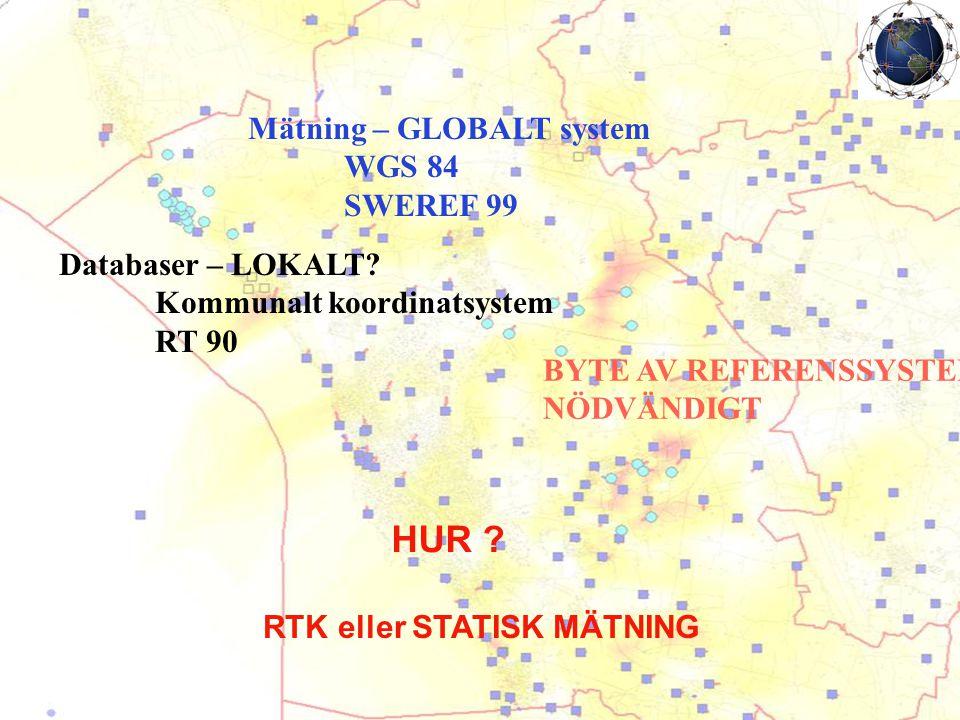 HUR Mätning – GLOBALT system WGS 84 SWEREF 99