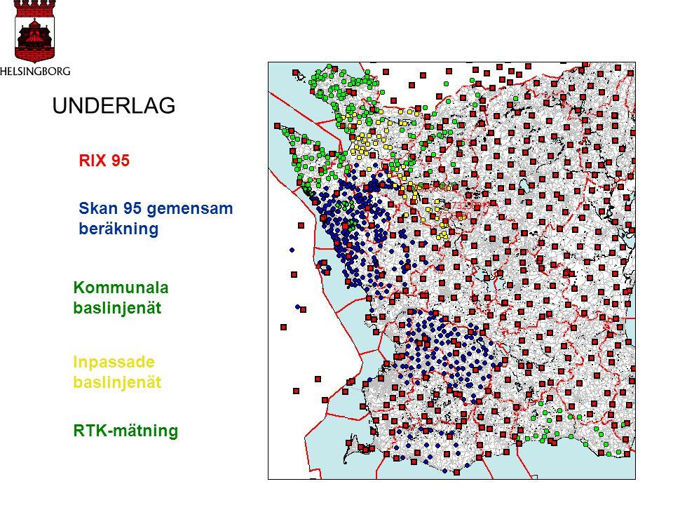 UNDERLAG RIX 95 Skan 95 gemensam beräkning Kommunala baslinjenät