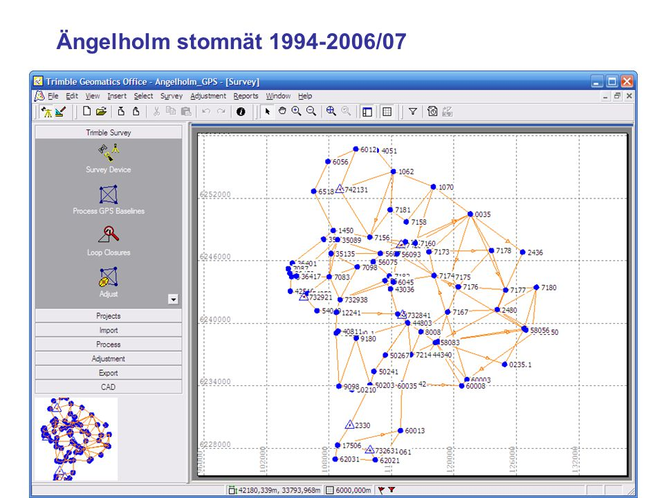 Ängelholm stomnät 1994-2006/07
