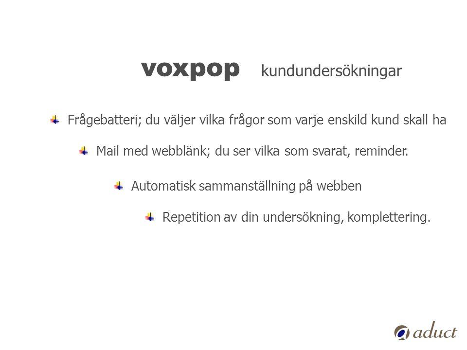 voxpop kundundersökningar