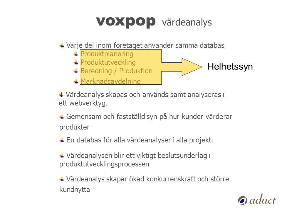 voxpop värdeanalys Helhetssyn