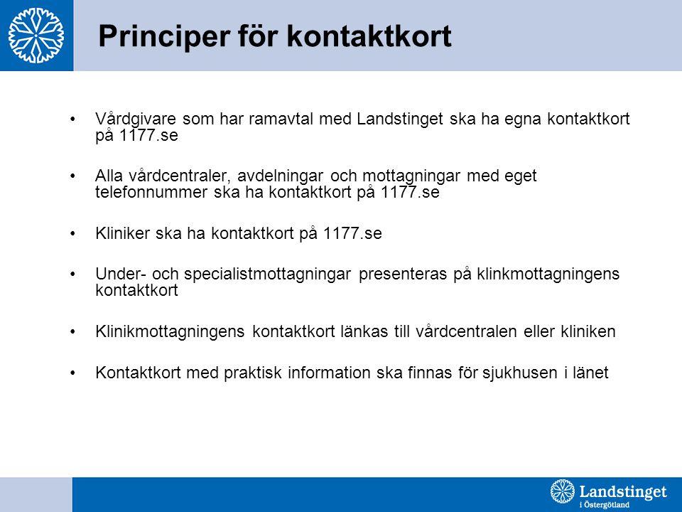 Principer för kontaktkort