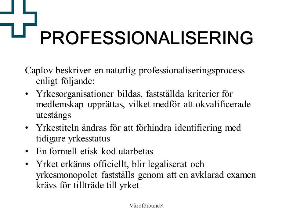 PROFESSIONALISERING Caplov beskriver en naturlig professionaliseringsprocess enligt följande: