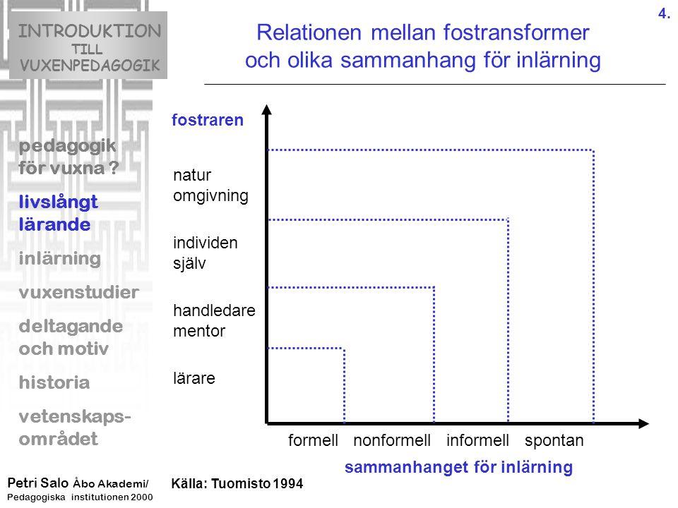 Relationen mellan fostransformer och olika sammanhang för inlärning