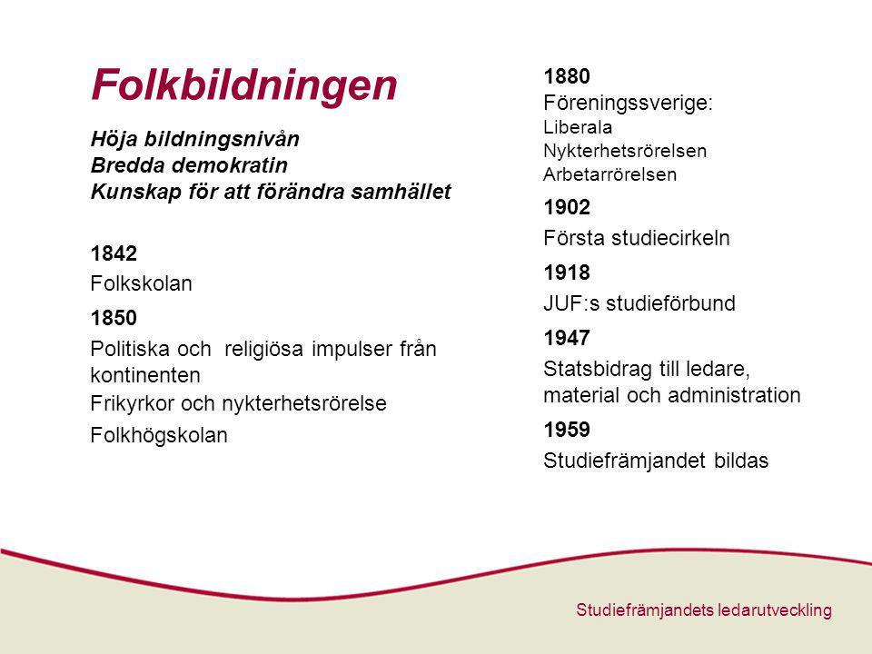 Folkbildningen 1880 Föreningssverige: Liberala Höja bildningsnivån