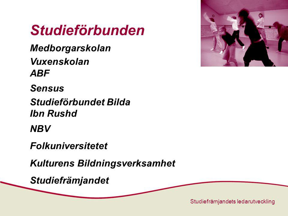 Studieförbunden Medborgarskolan Vuxenskolan ABF Sensus