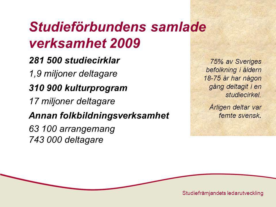 Studieförbundens samlade verksamhet 2009